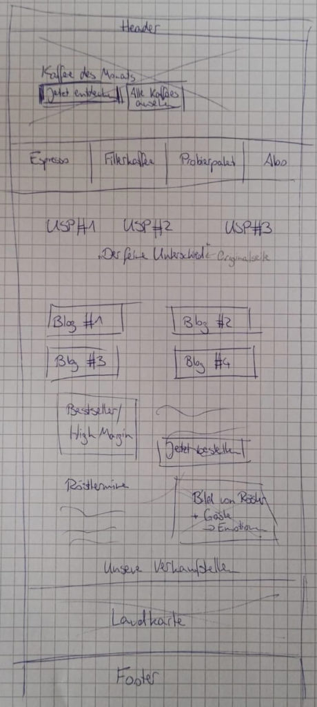 Hand-drawn wireframe of homepage